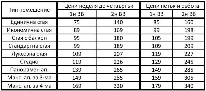 Цени BB